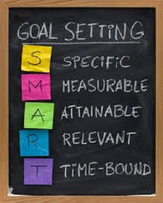 Exercise_ Goal Setting